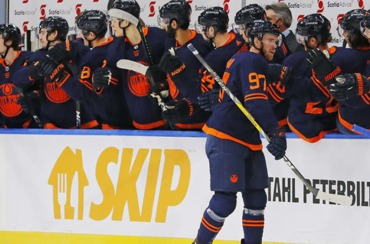 Predicting Point Totals for the 2021Oilers